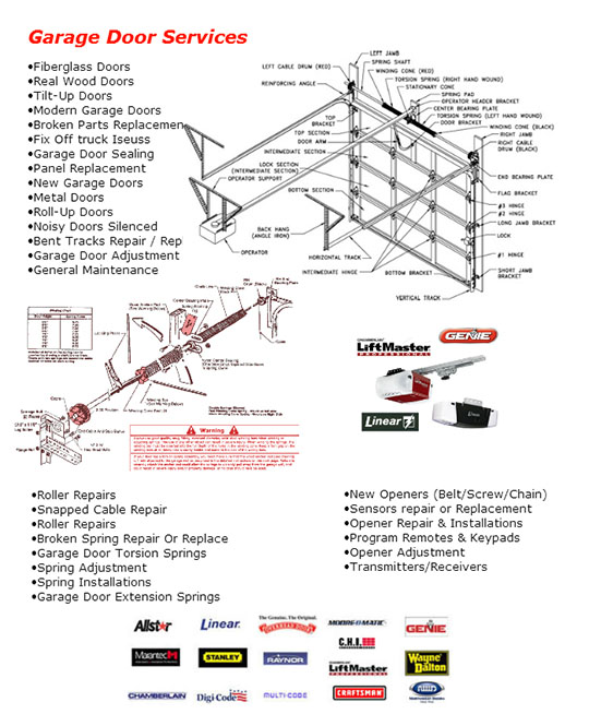 Garage Door Repair Redwood City 19 Svc 408 684 0214